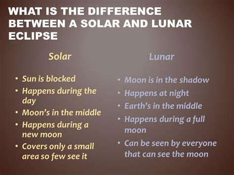 eclipses ppt video online download