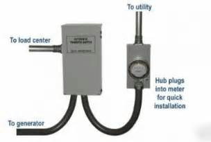 residential transfer switch wiring diagram wedocable