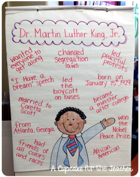 martin luther king jr biography for middle school students 28 best black history month kindergarten images on