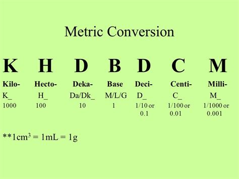 a d h d standard i objective 1 part 3 the metric system ppt