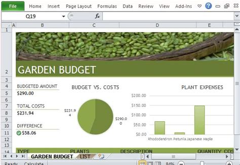 Budget For Garden And Landscaping Template For Excel Powerpoint Presentation Landscaping Budget Template