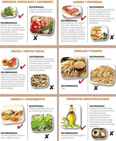 desordenes de la tiroides  nutricion