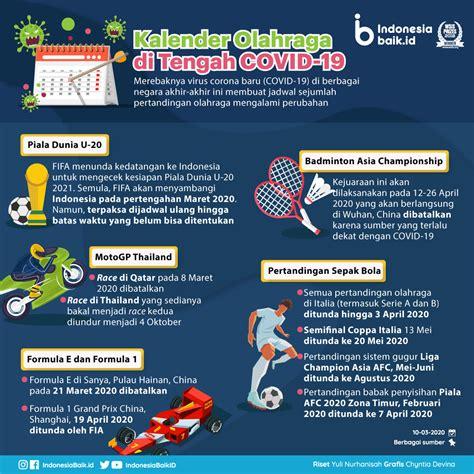 kalender olahraga  tengah covid  indonesia baik