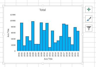 cara membuat histogram frekuensi di excel membuat diagram histogram dengan excel choice image how