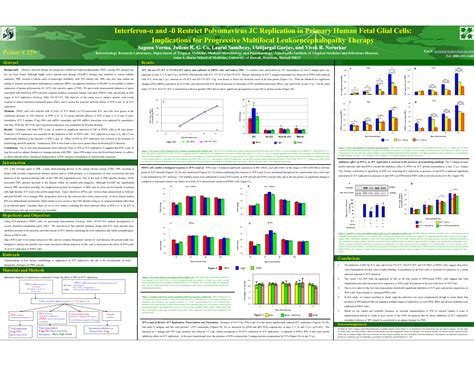 Research Poster Templates Powerpoint Template For Poster Presentation Powerpoint Template