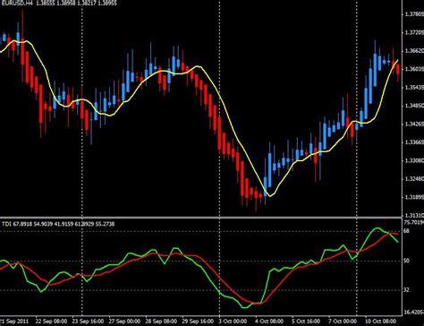 best strategy 2015 forex trading strategies 2015 best reportspdf549 web fc2