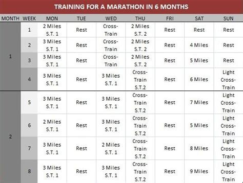 To Marathon In 6 Months for a marathon in 6 months 1 healthy and happy