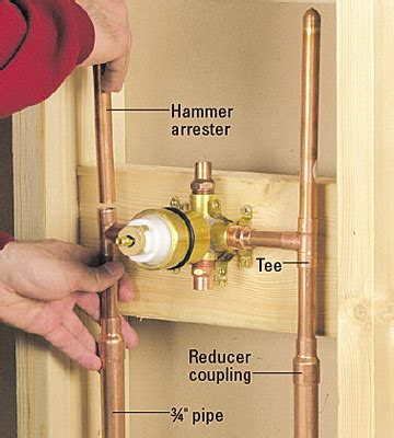 48 shower valve installation height plumbing shower valve