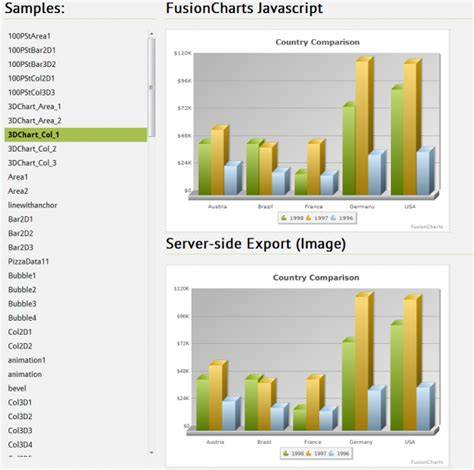 export chart images on the server without rendering in a generate chart images on the server using fusioncharts