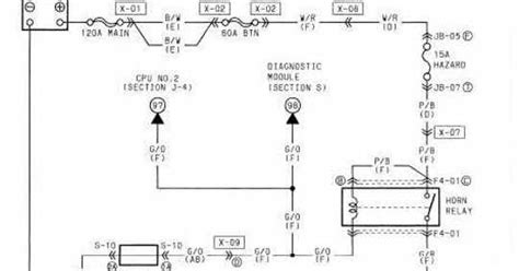 wiring diagrams for mazda rx 8 wiring diagram schemes