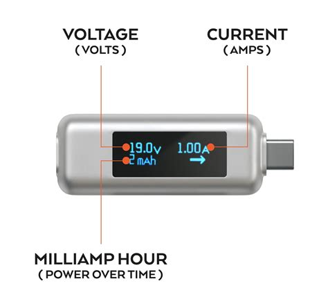 Usb Power usb c power meter could save your devices from dodgy