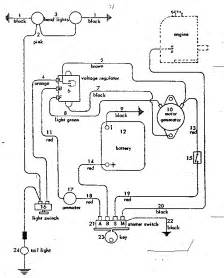 wiring diagram diagram parts list for model 91725630 craftsman parts mower tractor