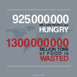 Information About World Quotes About World Hunger Quotesgram
