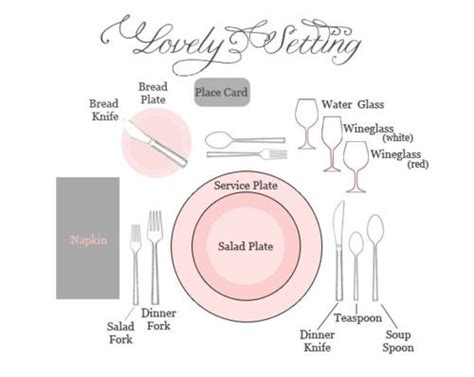 table setting chart best 20 table setting diagram ideas on table setting guides proper table setting