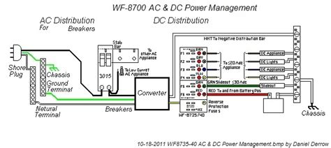 rv power converter wiring diagram rv converter wiring diagram wiring diagram and schematic
