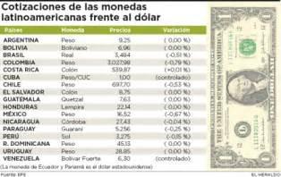 cuanto valia el dolar el 25 de octubre de 2016 peso colombiano entre las monedas que m 225 s caen frente al