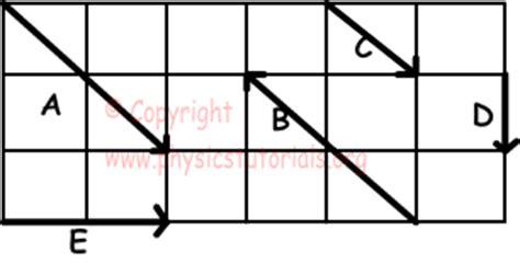 vector tutorial in physics vectors exam1 and problem solutions