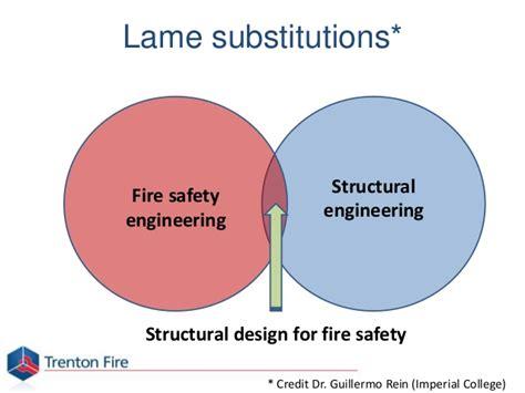design for manufacturing poli byl rainham cpd structural design for fire safety nov 15
