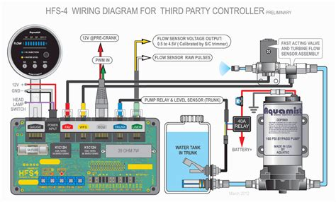 evcon wiring diagram evcon free engine image for user