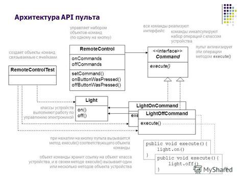 command pattern web api презентация на тему quot шаблоны проектирования design
