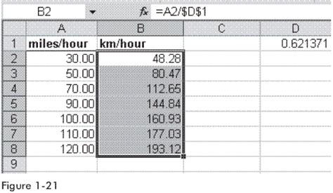 converter km to miles km per hour to miles per hour conversion calculator