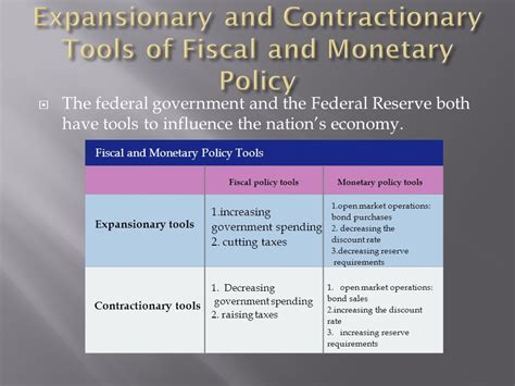 fiscal policy ppt video online download fiscal and monetary policy ppt video online download