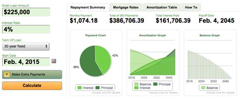 can you make a mortgage payment with credit card how can i pay my mortgage using a credit card frugal