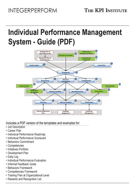 Management System Mba Pdf by Individual Performance Management System Guide E Book