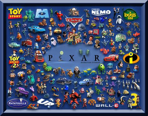 best pixar ranking the best pixar characters