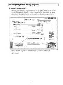 freightliner wiring diagrams 2