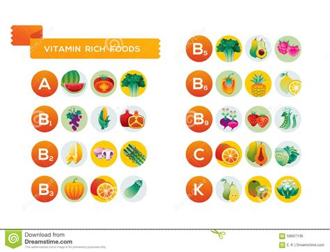 fruit b vitamins vitamins in fruits and vegetables pictures to pin on