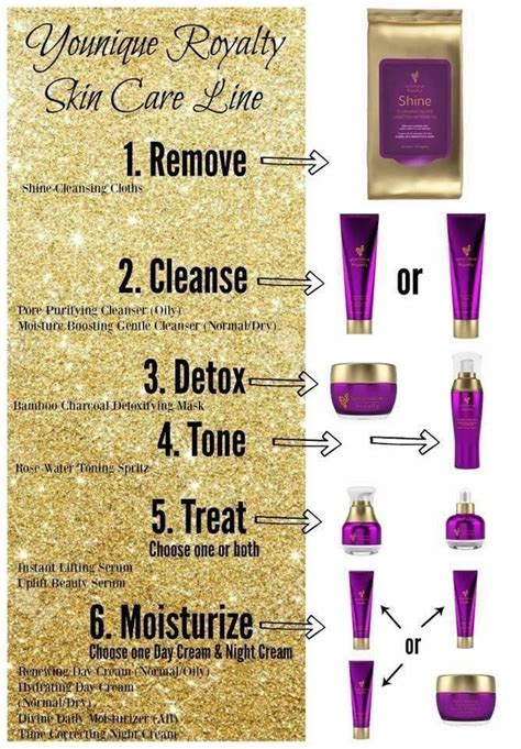 Detox Your Skin Care by Give Your Skin The Royal Treatment Remove Cleanse Detox