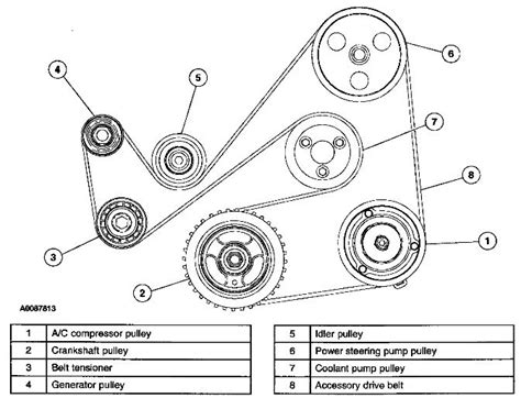 2006 mazda 3 serpentine belt diagram auto engine and