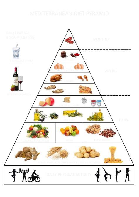 piramide alimentare inglese pir 226 mide alimentos ingl 234 s