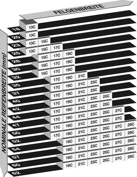 Motorrad Felgen Tabelle by Montagehinweise