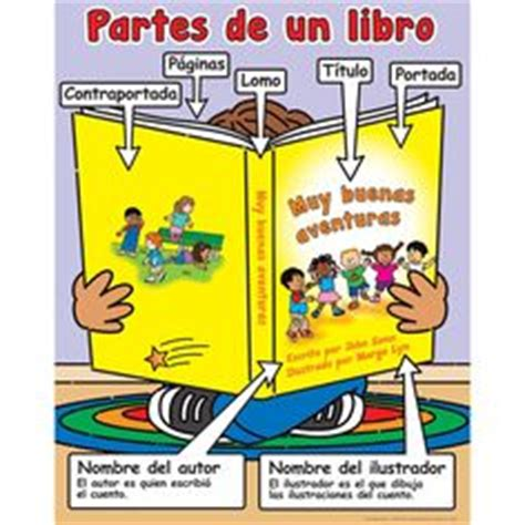 libro how texts teach what partes del libro actividades para preescolar spanish language and