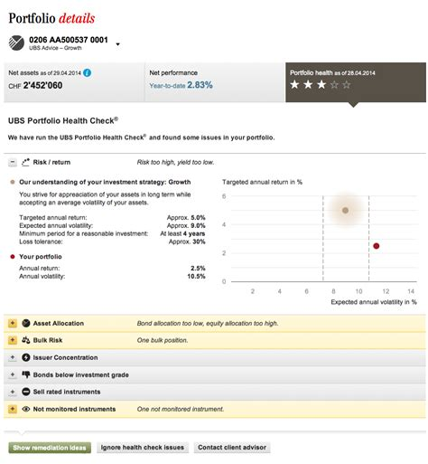 Ubs Background Check Ein Erster Blick Ins Neue Digitale Wealth Management Der Ubs