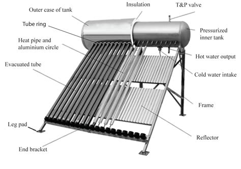 Hse Solar Water Heater 40 gallon water heater pressure tank and water heater in