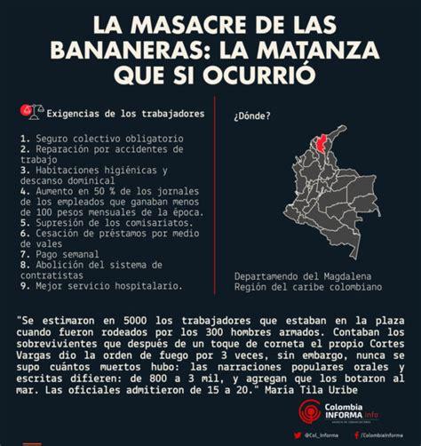 Resumen 6 De Diciembre by Colombia 5 Y 6 De Diciembre La Masacre De Las Bananeras