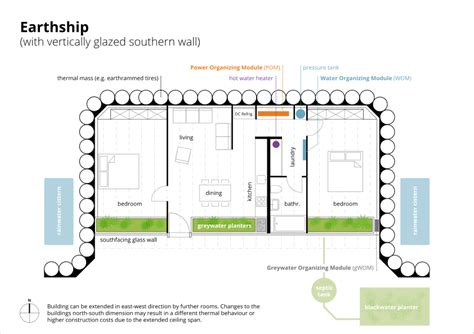 Earth Shelter Underground Floor Plans Building Methods Nka Projects