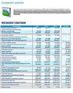 modele business plan gratuit belgique document
