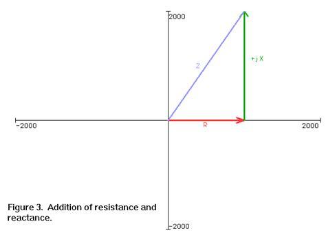 inductive reactance is negative capacitor reactance negative 28 images electric circuits question about the negative
