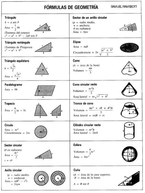 imagenes de jordan y la formula ofimaticapractica excel02 formulas