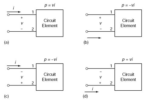 elite capacitor datasheet capacitor polarity convention 28 images biomedical sensor device and measurement systems
