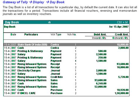 day books pin accounting trial balance sheet exlejpg on