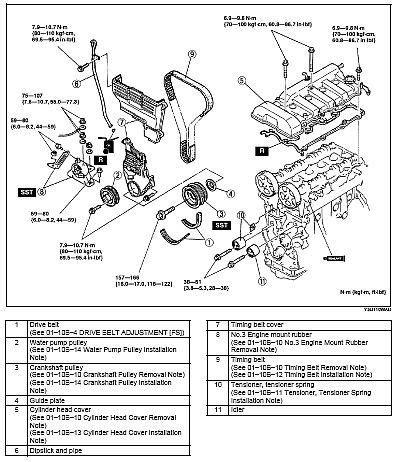 service manuals schematics 2003 mazda protege5 on board diagnostic system mazda protege 5 2001 2002 2003 factory service repair workshop oem fsm manual mazda
