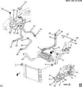 location of blower motor resistor in 2000 alero autos post
