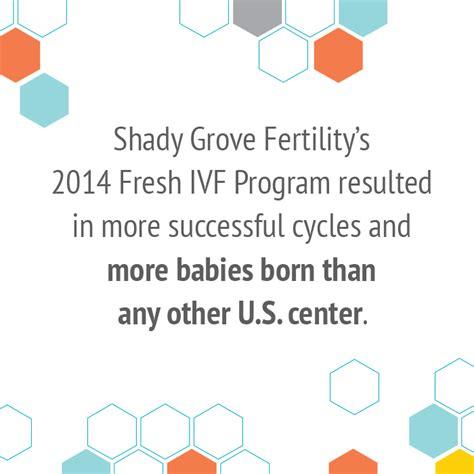 Detox Site Shadygrovefertility by Shady Grove Fertility S Ivf Program Earns Top Spot As