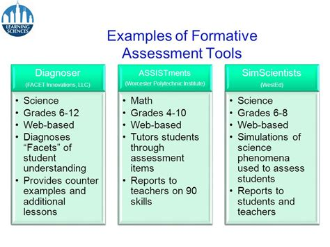 exle of formative assessment jim pellegrino of illinois at chicago ppt