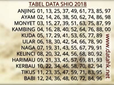 tabel rumus togel pics malaysia news